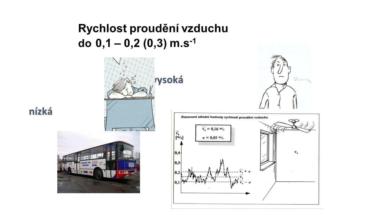 Rychlost proudění vzduchu do 0,1 – 0,2 (0,3) m.s -1 vysoká nízká