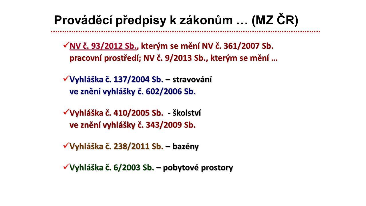 Prováděcí předpisy k zákonům … (MZ ČR) NV č.93/2012 Sb., kterým se mění NV č.
