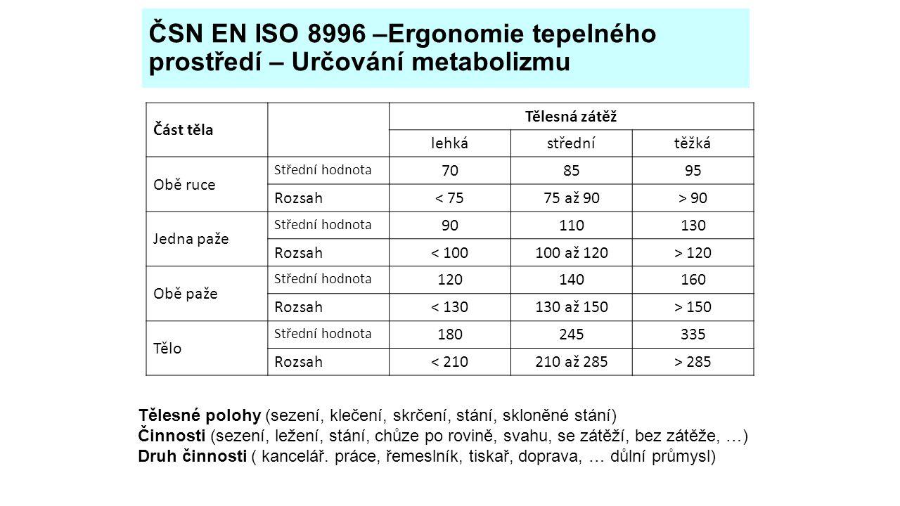 ČSN EN ISO 8996 –Ergonomie tepelného prostředí – Určování metabolizmu Část těla Tělesná zátěž lehkástřednítěžká Obě ruce Střední hodnota 708595 Rozsah