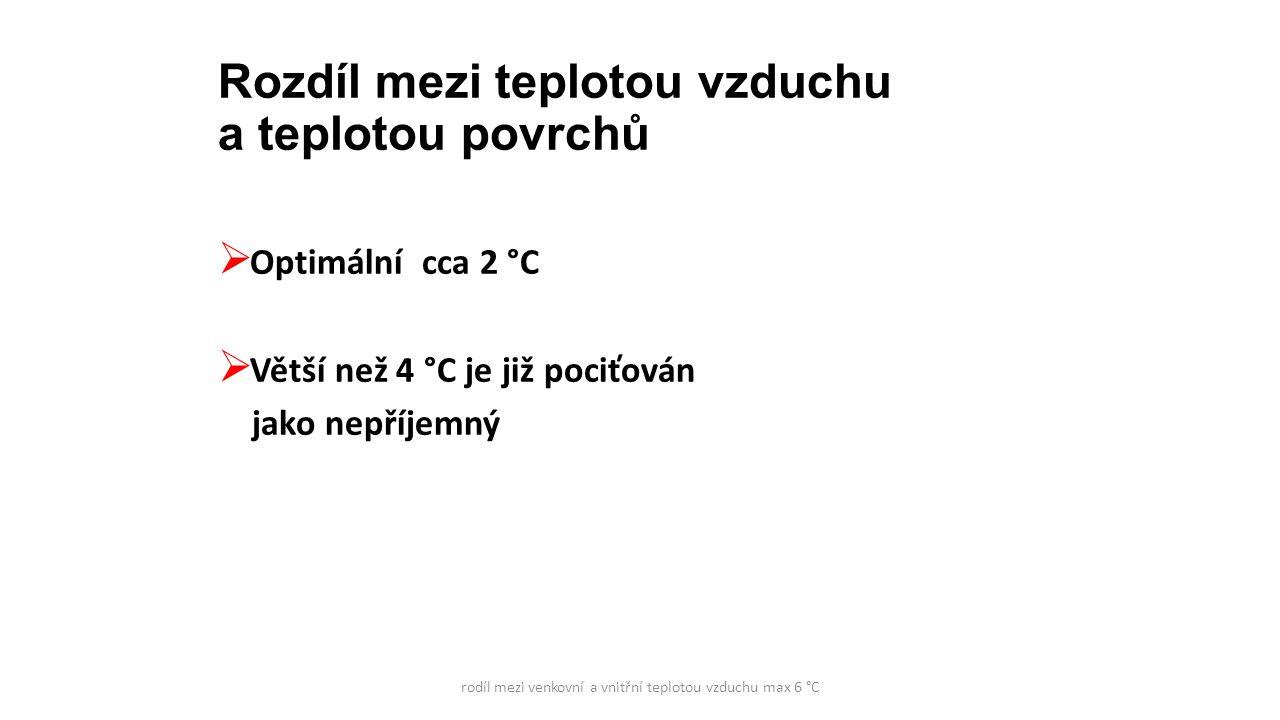 Rozdíl mezi teplotou vzduchu a teplotou povrchů  Optimální cca 2 °C  Větší než 4 °C je již pociťován jako nepříjemný rodíl mezi venkovní a vnitřní teplotou vzduchu max 6 °C