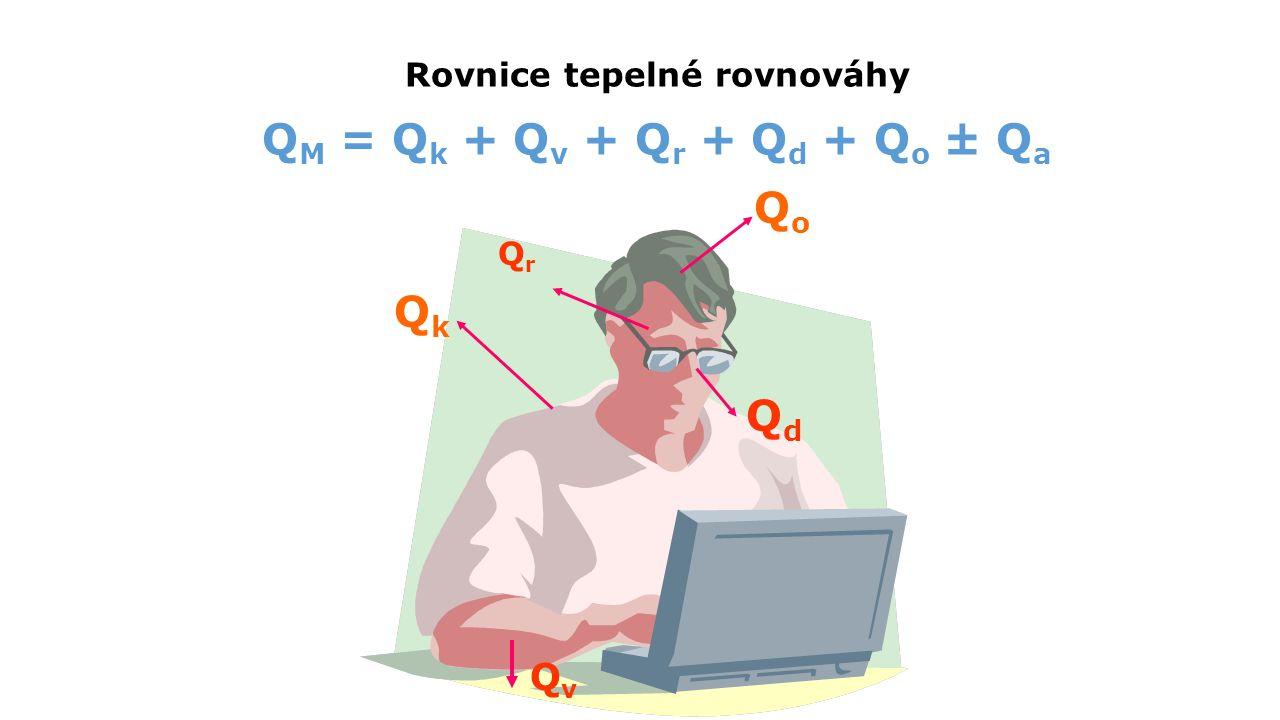 Rovnice tepelné rovnováhy Q M = Q k + Q v + Q r + Q d + Q o ± Q a QvQv QkQk QoQo QdQd QrQr