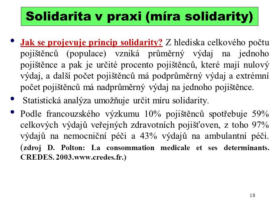 Solidarita v praxi (míra solidarity) Jak se projevuje princip solidarity? Z hlediska celkového počtu pojištěnců (populace) vzniká průměrný výdaj na je