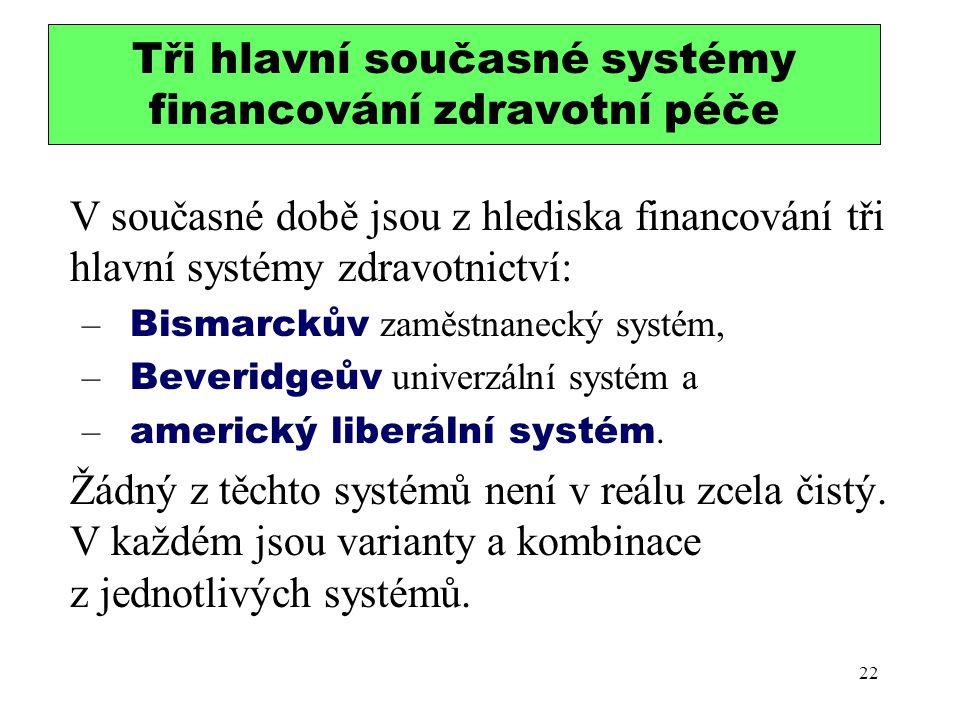 Tři hlavní současné systémy financování zdravotní péče V současné době jsou z hlediska financování tři hlavní systémy zdravotnictví: – Bismarckův zamě