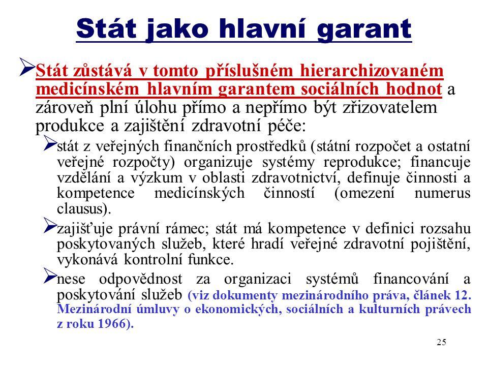 Stát jako hlavní garant  Stát zůstává v tomto příslušném hierarchizovaném medicínském hlavním garantem sociálních hodnot a zároveň plní úlohu přímo a