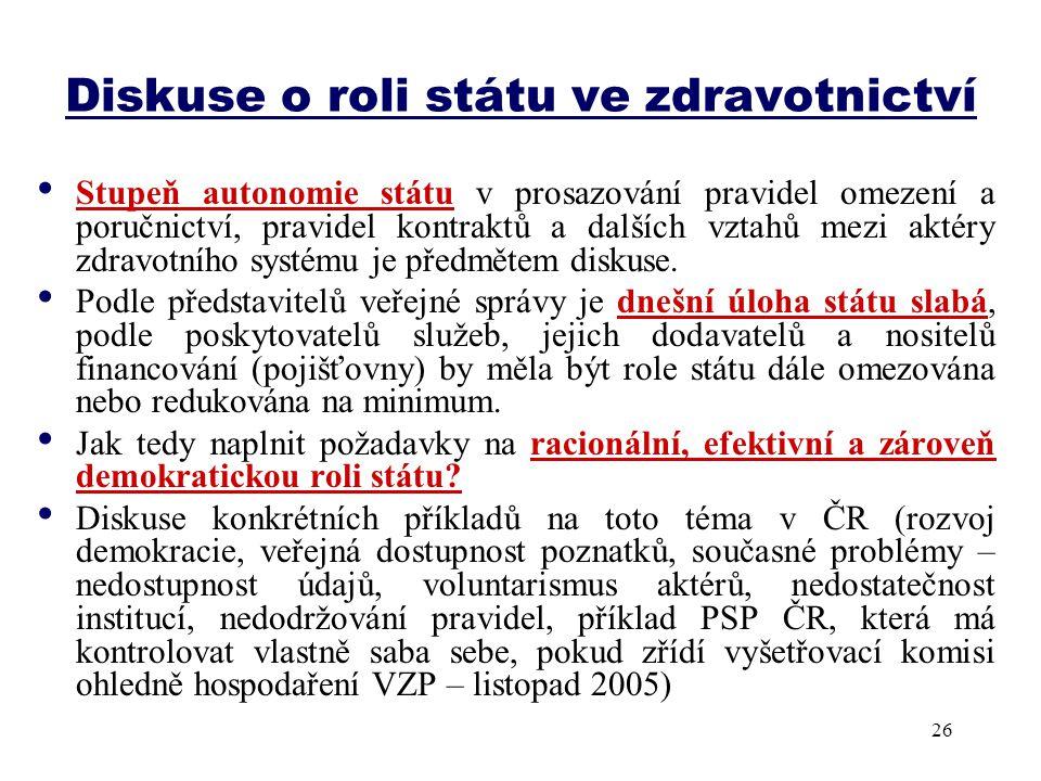 Diskuse o roli státu ve zdravotnictví Stupeň autonomie státu v prosazování pravidel omezení a poručnictví, pravidel kontraktů a dalších vztahů mezi ak
