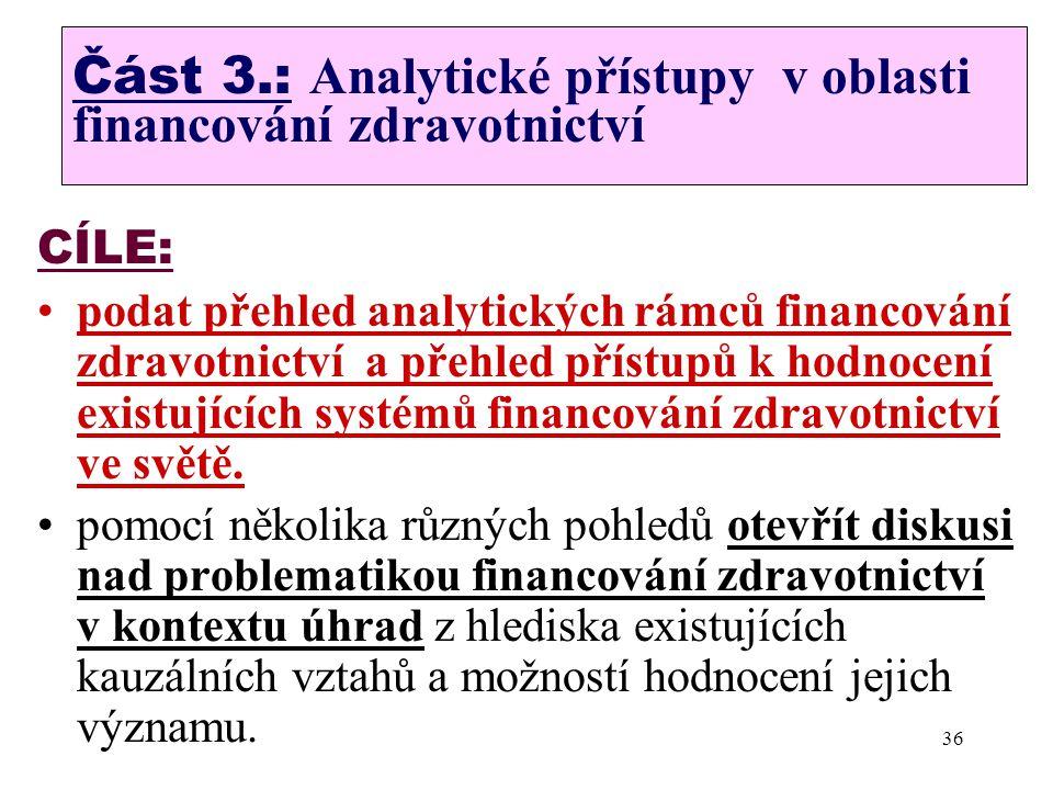 Část 3.: Analytické přístupy v oblasti financování zdravotnictví CÍLE: podat přehled analytických rámců financování zdravotnictví a přehled přístupů k