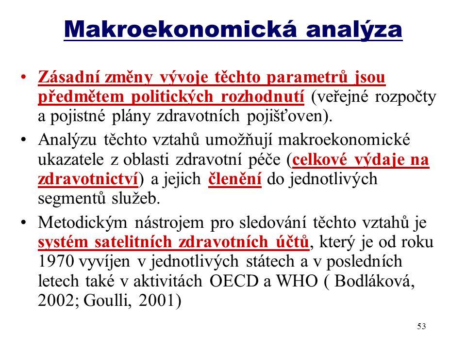 Makroekonomická analýza Zásadní změny vývoje těchto parametrů jsou předmětem politických rozhodnutí (veřejné rozpočty a pojistné plány zdravotních poj