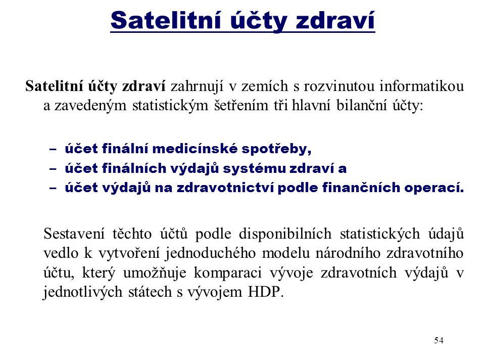 Satelitní účty zdraví Satelitní účty zdraví zahrnují v zemích s rozvinutou informatikou a zavedeným statistickým šetřením tři hlavní bilanční účty: –ú