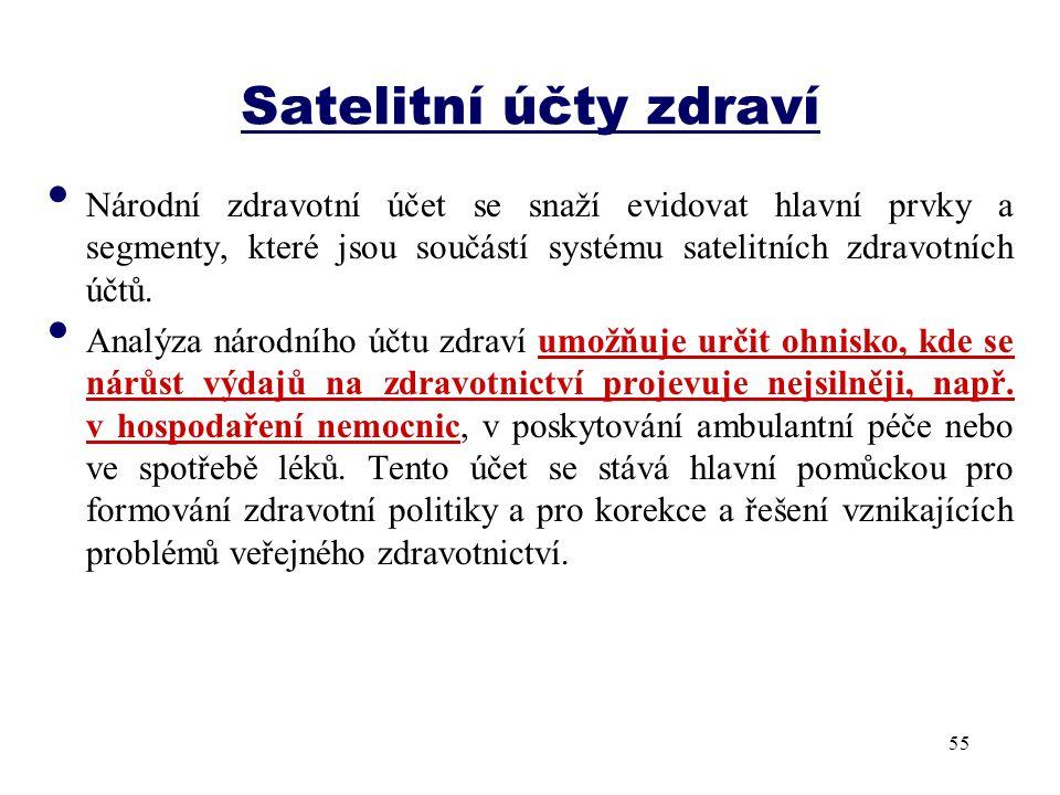 Satelitní účty zdraví Národní zdravotní účet se snaží evidovat hlavní prvky a segmenty, které jsou součástí systému satelitních zdravotních účtů. Anal