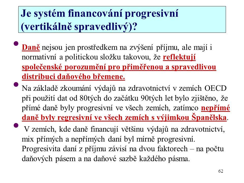 Je systém financování progresivní (vertikálně spravedlivý)? Daně nejsou jen prostředkem na zvýšení příjmu, ale mají i normativní a politickou složku t