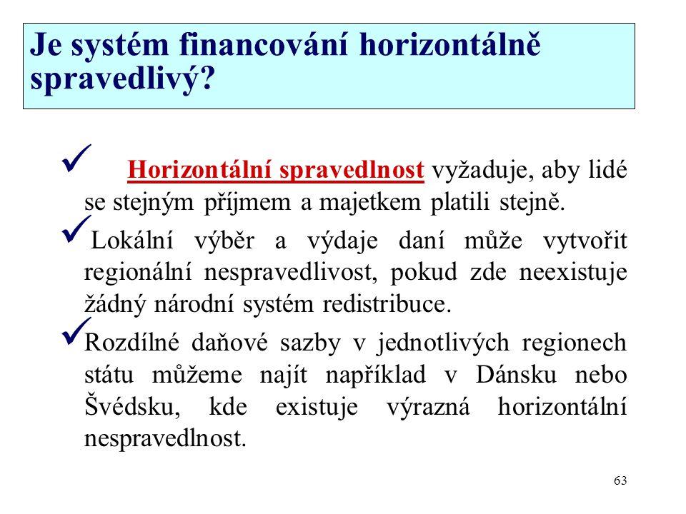 Je systém financování horizontálně spravedlivý? Horizontální spravedlnost vyžaduje, aby lidé se stejným příjmem a majetkem platili stejně. Lokální výb