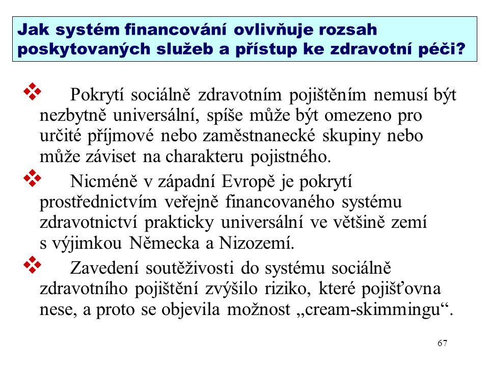 Jak systém financování ovlivňuje rozsah poskytovaných služeb a přístup ke zdravotní péči?  Pokrytí sociálně zdravotním pojištěním nemusí být nezbytně
