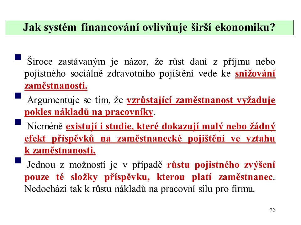 Jak systém financování ovlivňuje širší ekonomiku?  Široce zastávaným je názor, že růst daní z příjmu nebo pojistného sociálně zdravotního pojištění v