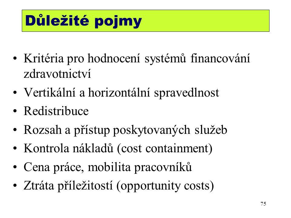 Důležité pojmy Kritéria pro hodnocení systémů financování zdravotnictví Vertikální a horizontální spravedlnost Redistribuce Rozsah a přístup poskytova