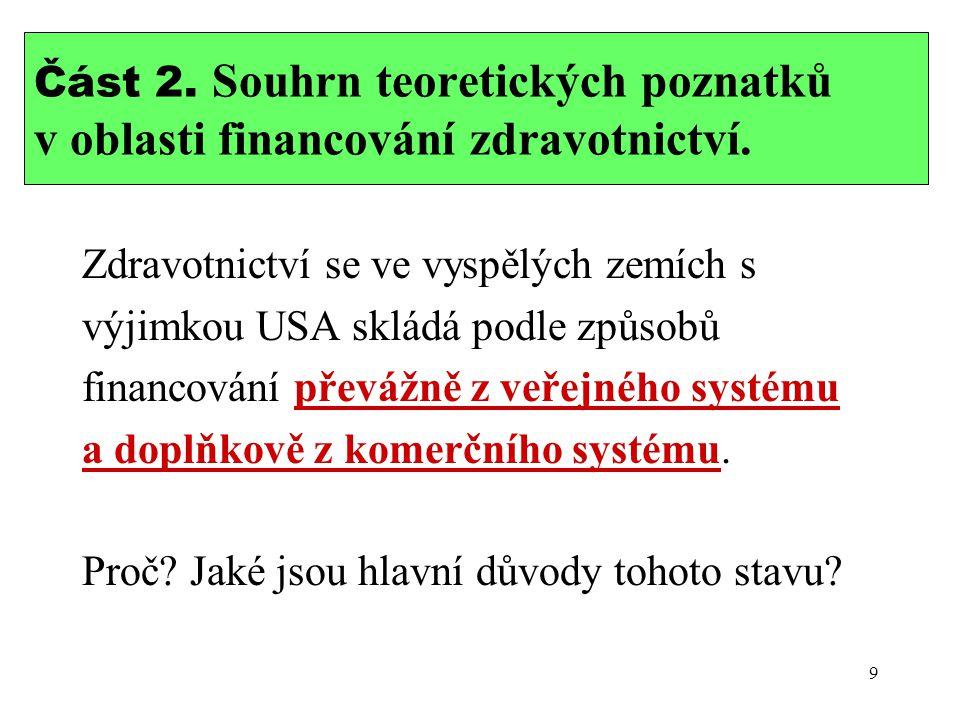Část 2. Souhrn teoretických poznatků v oblasti financování zdravotnictví. Zdravotnictví se ve vyspělých zemích s výjimkou USA skládá podle způsobů fin