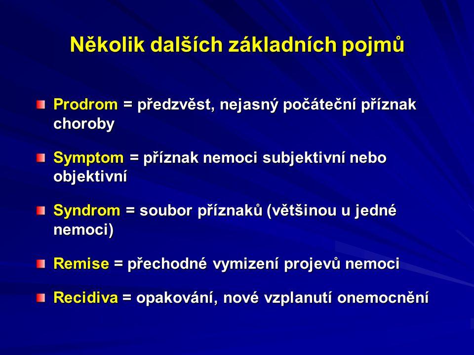 Několik dalších základních pojmů Prodrom = předzvěst, nejasný počáteční příznak choroby Symptom = příznak nemoci subjektivní nebo objektivní Syndrom =