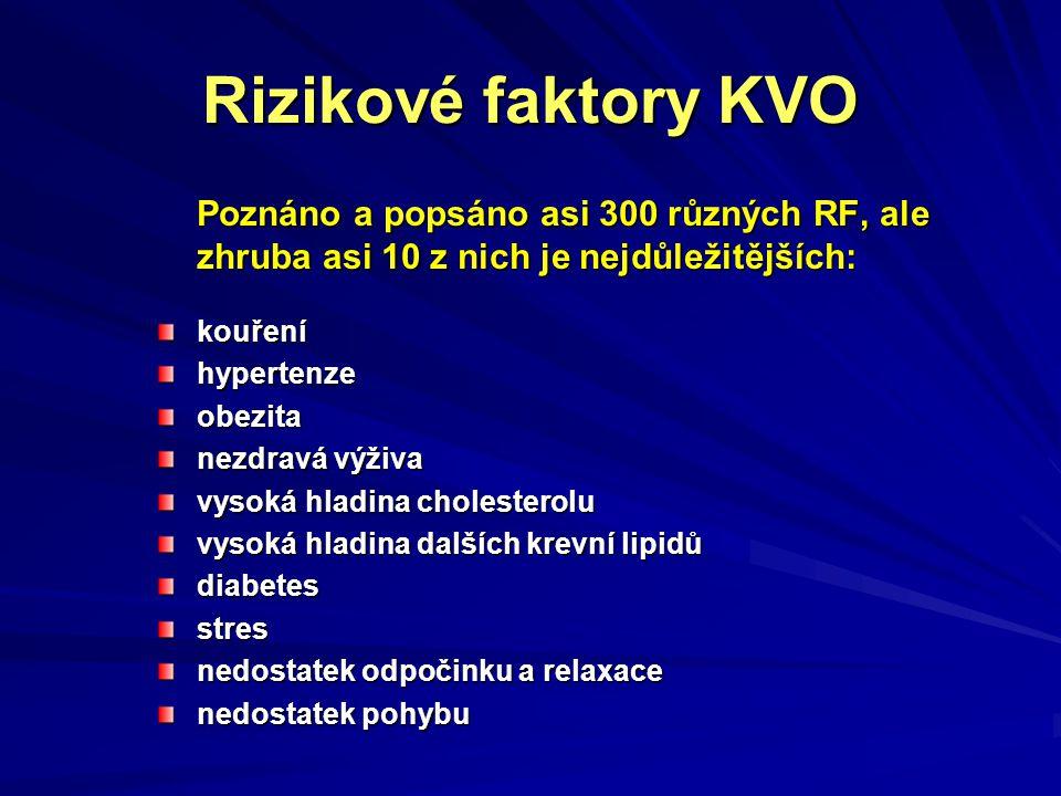 Rizikové faktory KVO Poznáno a popsáno asi 300 různých RF, ale zhruba asi 10 z nich je nejdůležitějších: kouřeníhypertenzeobezita nezdravá výživa vyso