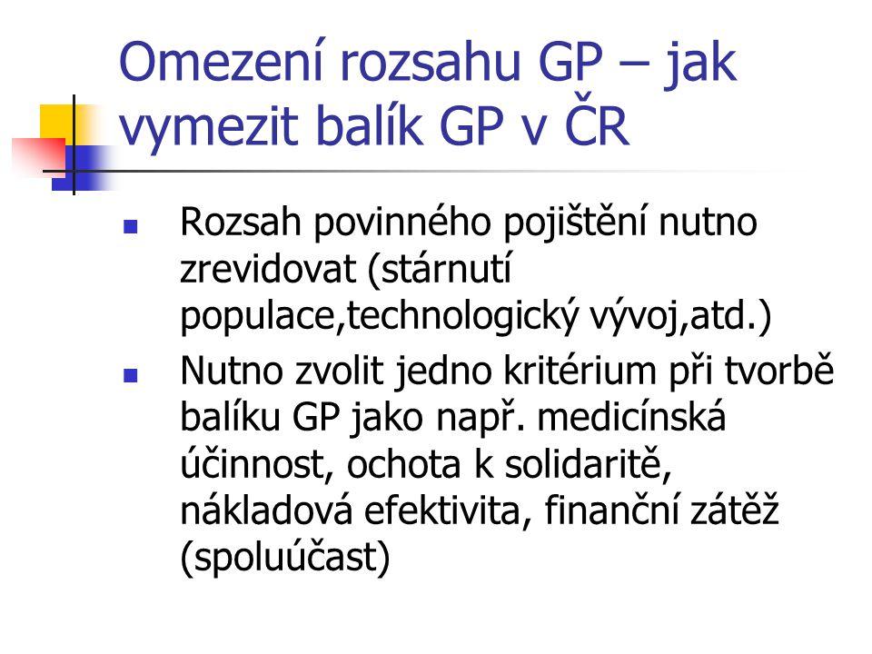 Omezení rozsahu GP – jak vymezit balík GP v ČR Rozsah povinného pojištění nutno zrevidovat (stárnutí populace,technologický vývoj,atd.) Nutno zvolit j
