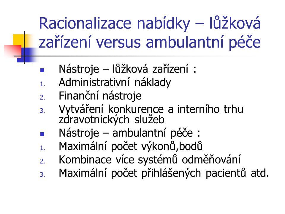 Racionalizace nabídky – lůžková zařízení versus ambulantní péče Nástroje – lůžková zařízení : 1. Administrativní náklady 2. Finanční nástroje 3. Vytvá