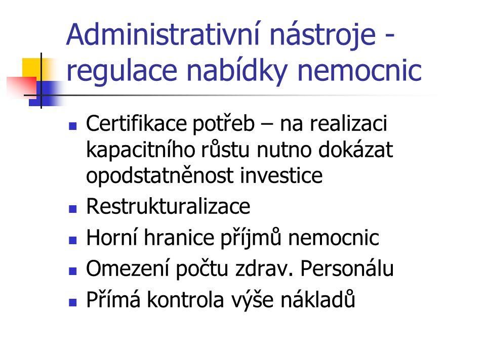 Administrativní nástroje - regulace nabídky nemocnic Certifikace potřeb – na realizaci kapacitního růstu nutno dokázat opodstatněnost investice Restru
