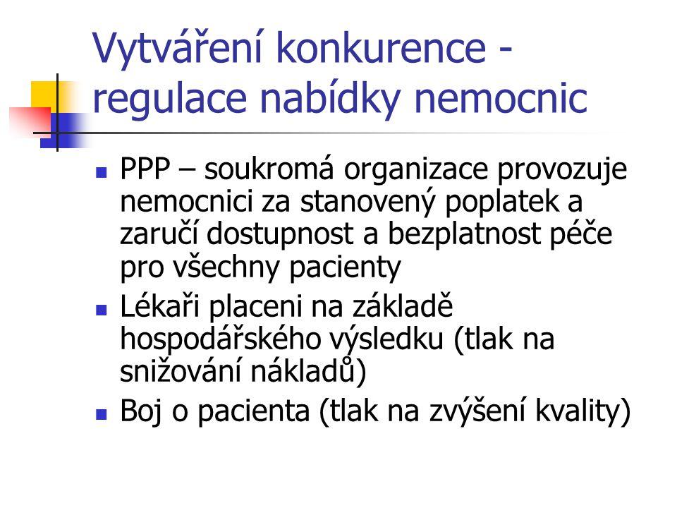 Vytváření konkurence - regulace nabídky nemocnic PPP – soukromá organizace provozuje nemocnici za stanovený poplatek a zaručí dostupnost a bezplatnost