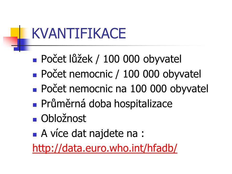 KVANTIFIKACE Počet lůžek / 100 000 obyvatel Počet nemocnic / 100 000 obyvatel Počet nemocnic na 100 000 obyvatel Průměrná doba hospitalizace Obložnost