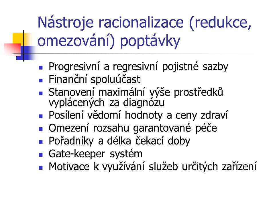 Nástroje racionalizace (redukce, omezování) poptávky Progresivní a regresivní pojistné sazby Finanční spoluúčast Stanovení maximální výše prostředků v