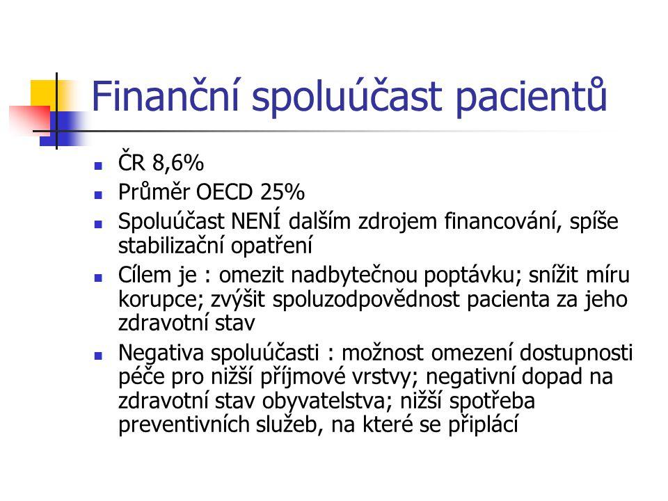 Finanční spoluúčast pacientů ČR 8,6% Průměr OECD 25% Spoluúčast NENÍ dalším zdrojem financování, spíše stabilizační opatření Cílem je : omezit nadbyte