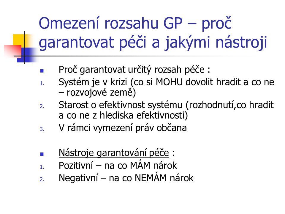 Omezení rozsahu GP – proč garantovat péči a jakými nástroji Proč garantovat určitý rozsah péče : 1. Systém je v krizi (co si MOHU dovolit hradit a co