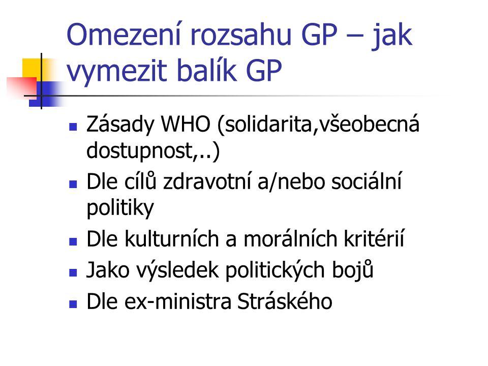 Omezení rozsahu GP – jak vymezit balík GP Zásady WHO (solidarita,všeobecná dostupnost,..) Dle cílů zdravotní a/nebo sociální politiky Dle kulturních a
