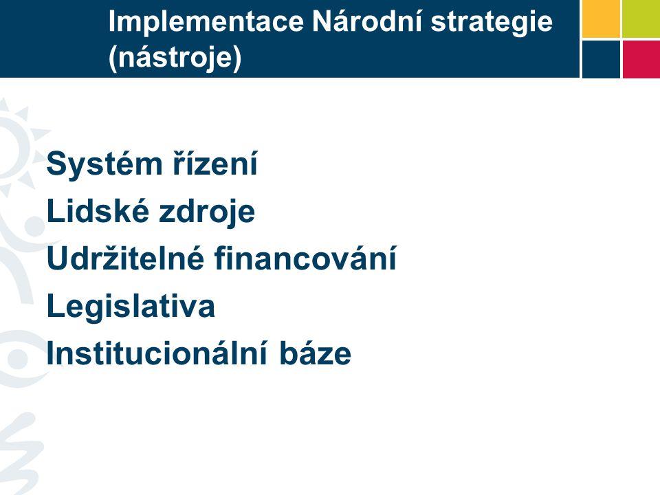 Implementace Národní strategie (nástroje) Systém řízení Lidské zdroje Udržitelné financování Legislativa Institucionální báze
