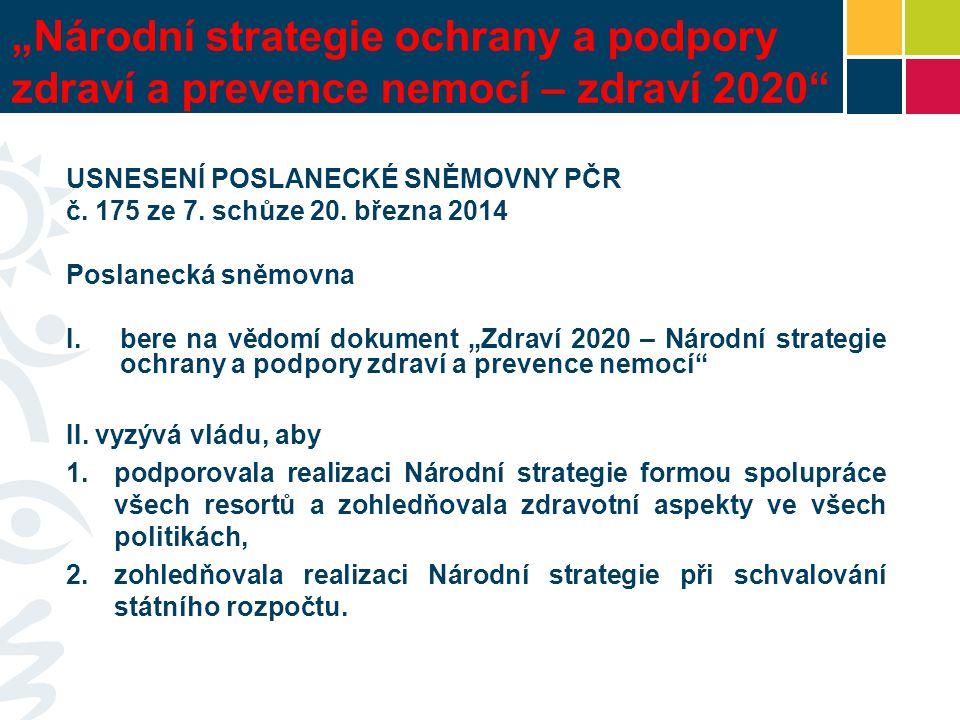 """""""Národní strategie ochrany a podpory zdraví a prevence nemocí – zdraví 2020 PROČ ???????"""