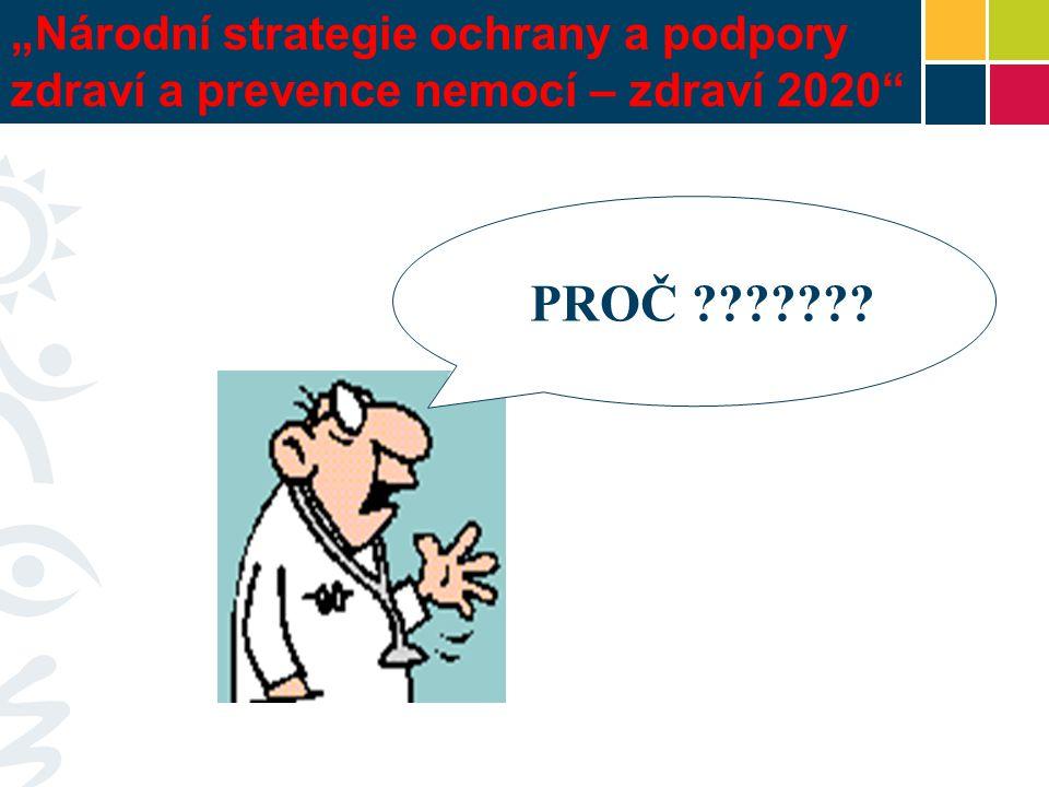 """""""Národní strategie ochrany a podpory zdraví a prevence nemocí – zdraví 2020"""" PROČ ???????"""