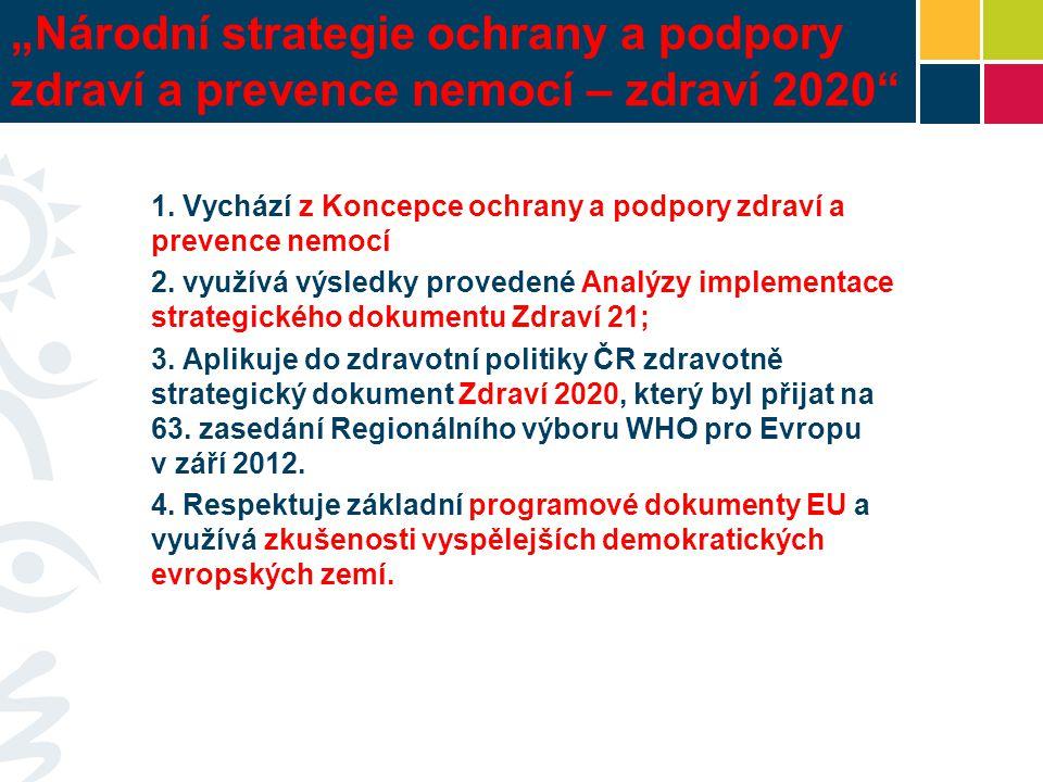 """""""Národní strategie ochrany a podpory zdraví a prevence nemocí – zdraví 2020"""" 1. Vychází z Koncepce ochrany a podpory zdraví a prevence nemocí 2. využí"""