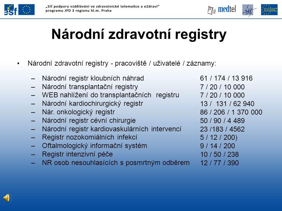 Národní zdravotní registry Národní zdravotní registry - pracoviště / uživatelé / záznamy: – Národní registr kloubních náhrad – Národní transplantační registry – WEB nahlížení do transplantačních registru – Národní kardiochirurgický registr – Nár.