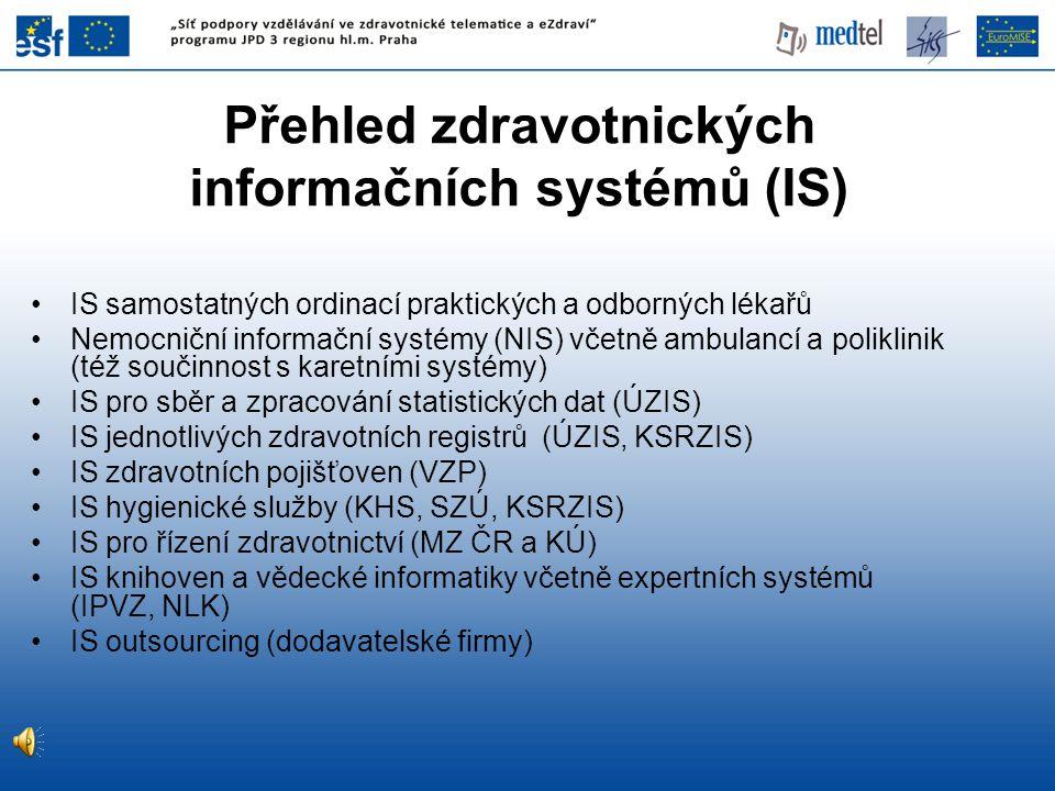 Přehled zdravotnických informačních systémů (IS) IS samostatných ordinací praktických a odborných lékařů Nemocniční informační systémy (NIS) včetně ambulancí a poliklinik (též součinnost s karetními systémy) IS pro sběr a zpracování statistických dat (ÚZIS) IS jednotlivých zdravotních registrů (ÚZIS, KSRZIS) IS zdravotních pojišťoven (VZP) IS hygienické služby (KHS, SZÚ, KSRZIS) IS pro řízení zdravotnictví (MZ ČR a KÚ) IS knihoven a vědecké informatiky včetně expertních systémů (IPVZ, NLK) IS outsourcing (dodavatelské firmy)