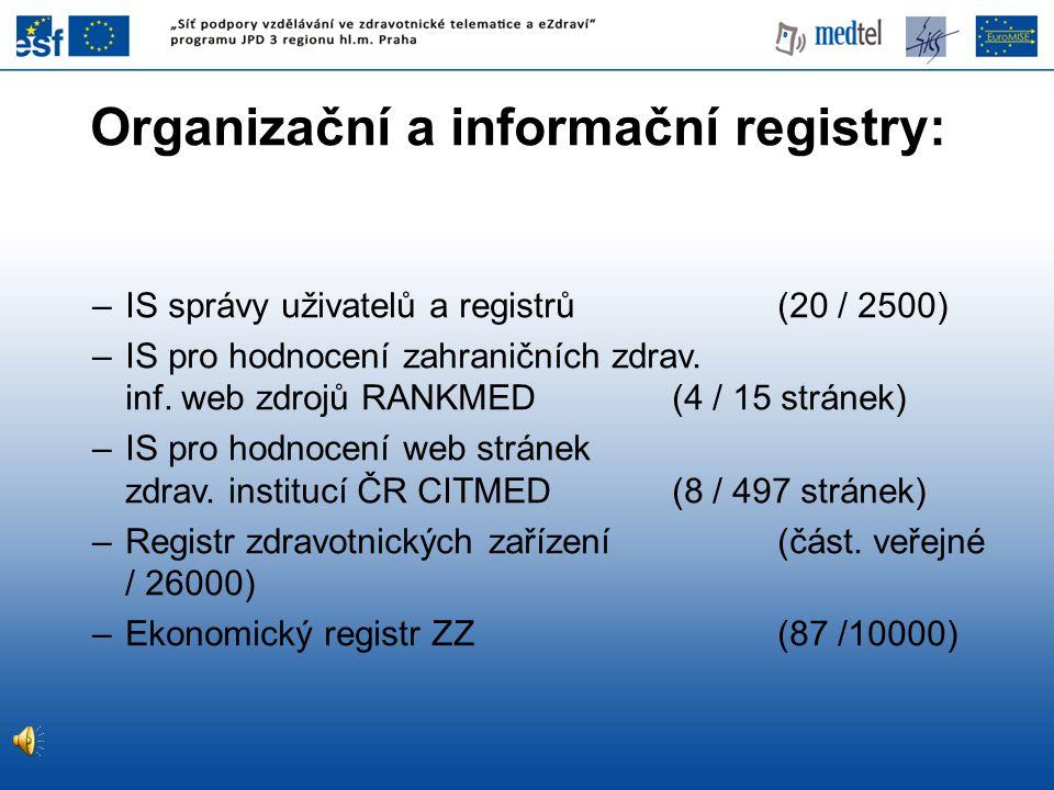 Organizační a informační registry: –IS správy uživatelů a registrů(20 / 2500) –IS pro hodnocení zahraničních zdrav. inf. web zdrojů RANKMED (4 / 15 st