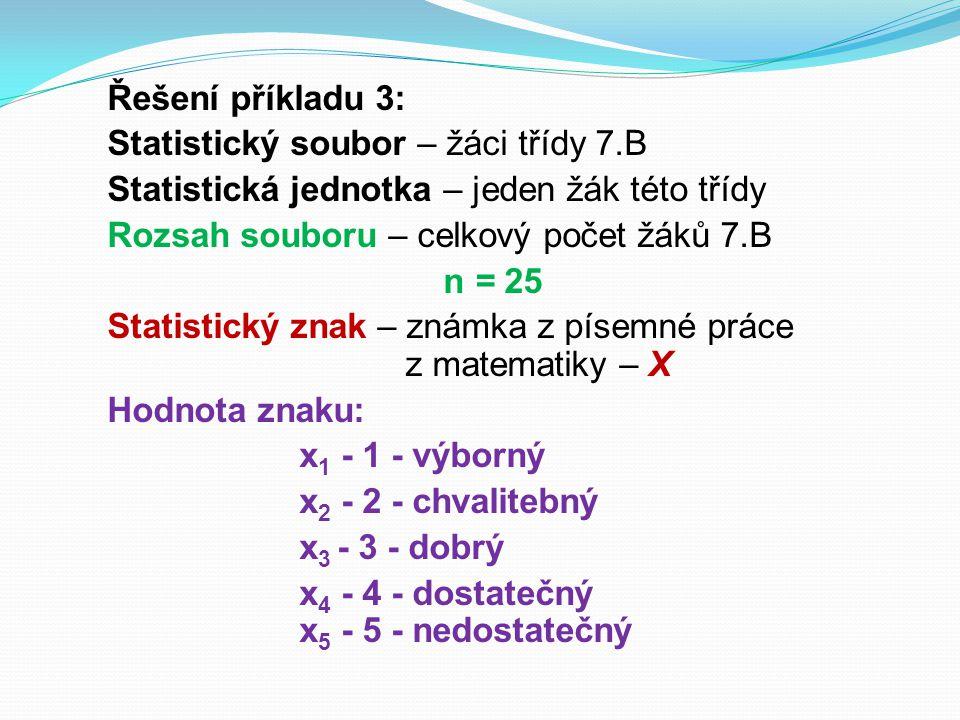 Řešení příkladu 3: Statistický soubor – žáci třídy 7.B Statistická jednotka – jeden žák této třídy Rozsah souboru – celkový počet žáků 7.B n = 25 Statistický znak – známka z písemné práce z matematiky – X Hodnota znaku: x 1 - 1 - výborný x 2 - 2 - chvalitebný x 3 - 3 - dobrý x 4 - 4 - dostatečný x 5 - 5 - nedostatečný