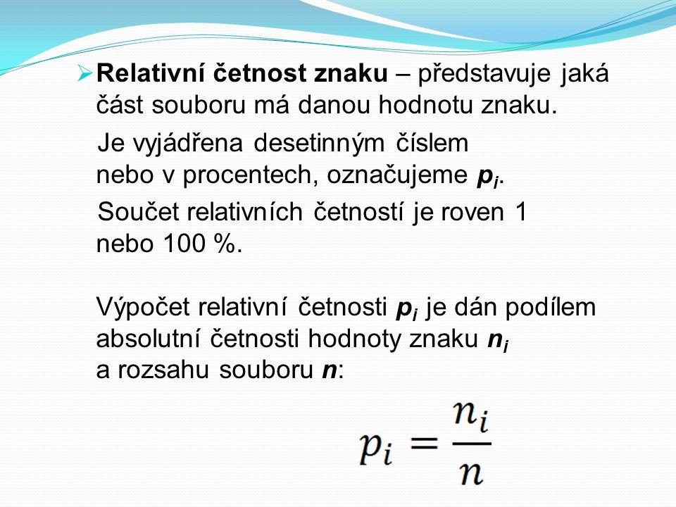  Relativní četnost znaku – představuje jaká část souboru má danou hodnotu znaku. Je vyjádřena desetinným číslem nebo v procentech, označujeme p i. So