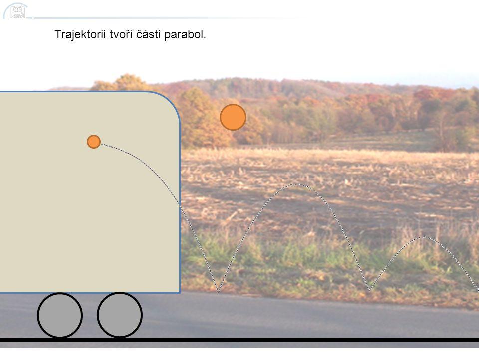 Trajektorii tvoří části parabol.