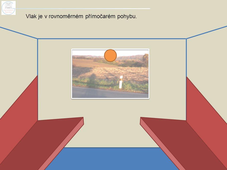 Mechanický (Galileiho) princip relativity: Zákony mechaniky jsou stejné ve všech inerciálních vztažných soustavách.