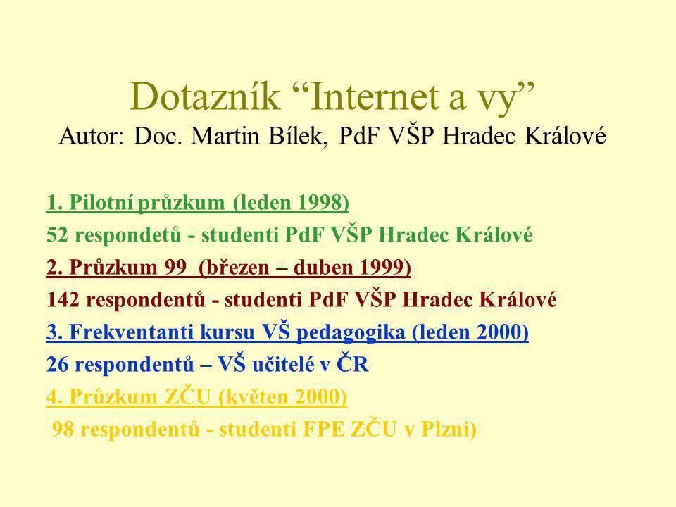 """Dotazník """"Internet a vy"""" Autor: Doc. Martin Bílek, PdF VŠP Hradec Králové 1. Pilotní průzkum (leden 1998) 52 respondetů - studenti PdF VŠP Hradec Král"""