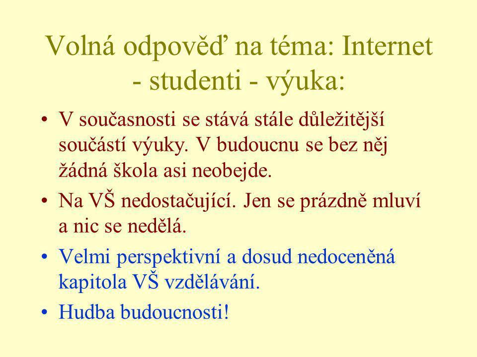 Volná odpověď na téma: Internet - studenti - výuka: V současnosti se stává stále důležitější součástí výuky.
