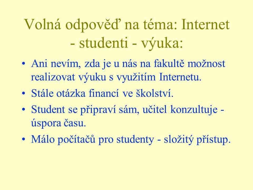 Volná odpověď na téma: Internet - studenti - výuka: Ani nevím, zda je u nás na fakultě možnost realizovat výuku s využitím Internetu. Stále otázka fin