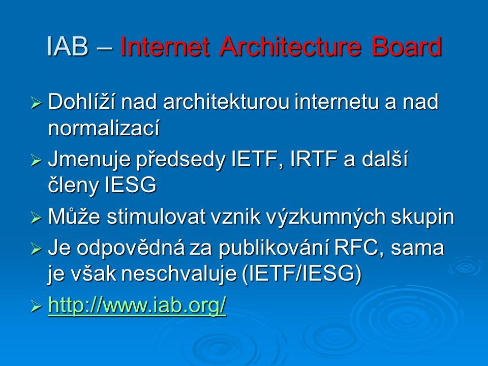 IAB – Internet Architecture Board  Dohlíží nad architekturou internetu a nad normalizací  Jmenuje předsedy IETF, IRTF a další členy IESG  Může stim