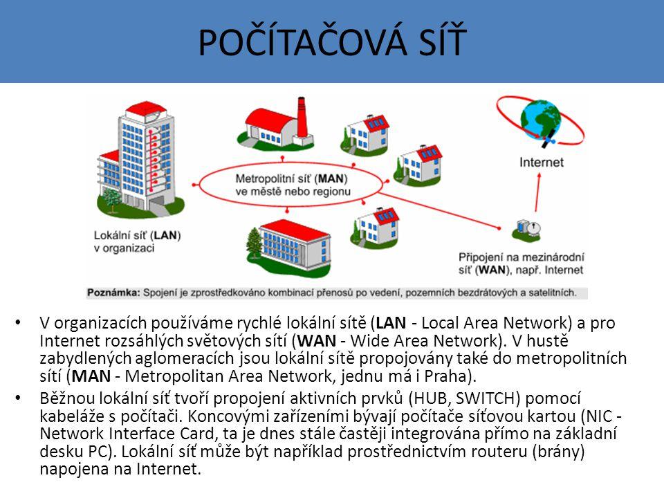 POČÍTAČOVÁ SÍŤ V organizacích používáme rychlé lokální sítě (LAN - Local Area Network) a pro Internet rozsáhlých světových sítí (WAN - Wide Area Network).