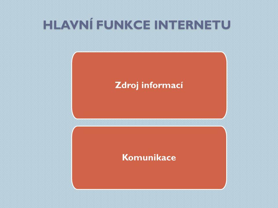 HLAVNÍ FUNKCE INTERNETU Zdroj informací Komunikace