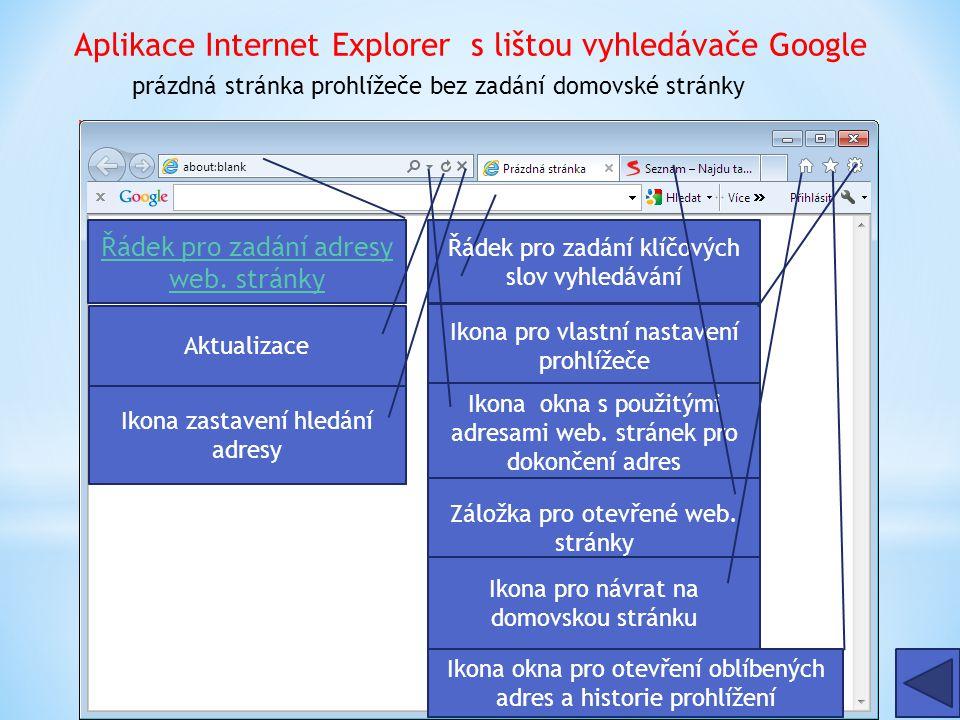 Aplikace Internet Explorer s lištou vyhledávače Google prázdná stránka prohlížeče bez zadání domovské stránky Řádek pro zadání adresy web.