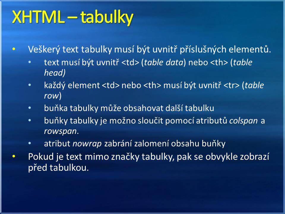 Veškerý text tabulky musí být uvnitř příslušných elementů.
