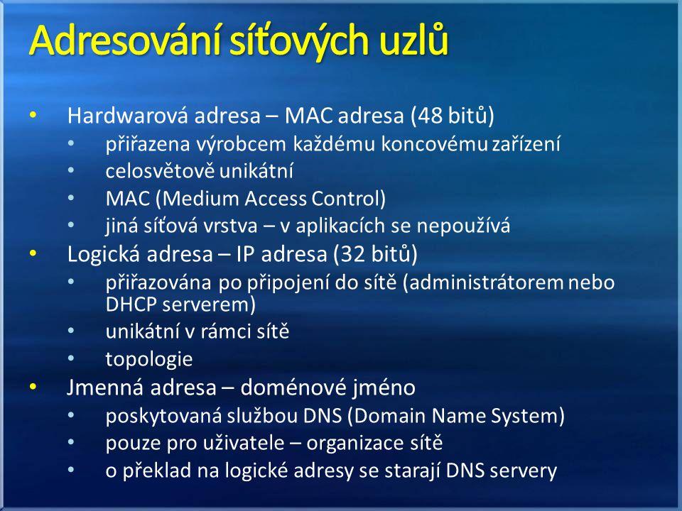 Hardwarová adresa – MAC adresa (48 bitů) přiřazena výrobcem každému koncovému zařízení celosvětově unikátní MAC (Medium Access Control) jiná síťová vrstva – v aplikacích se nepoužívá Logická adresa – IP adresa (32 bitů) přiřazována po připojení do sítě (administrátorem nebo DHCP serverem) unikátní v rámci sítě topologie Jmenná adresa – doménové jméno poskytovaná službou DNS (Domain Name System) pouze pro uživatele – organizace sítě o překlad na logické adresy se starají DNS servery
